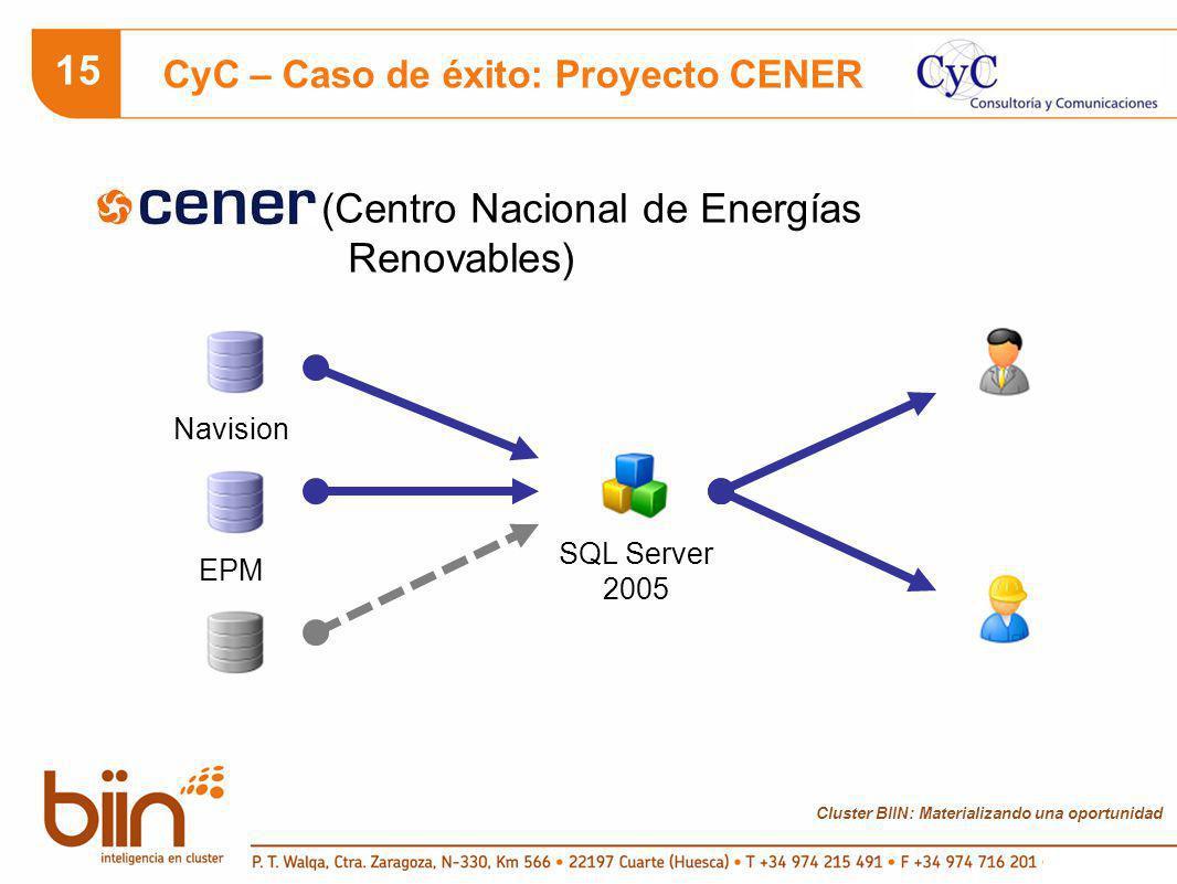 Cluster BIIN: Materializando una oportunidad 15 CyC – Caso de éxito: Proyecto CENER (Centro Nacional de Energías Renovables) Navision EPM SQL Server 2005