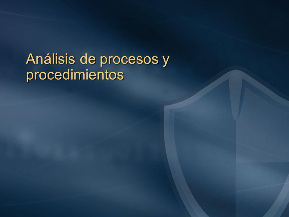 Análisis de procesos y procedimientos