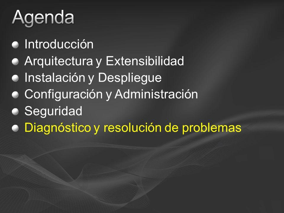 Introducción Arquitectura y Extensibilidad Instalación y Despliegue Configuración y Administración Seguridad Diagnóstico y resolución de problemas
