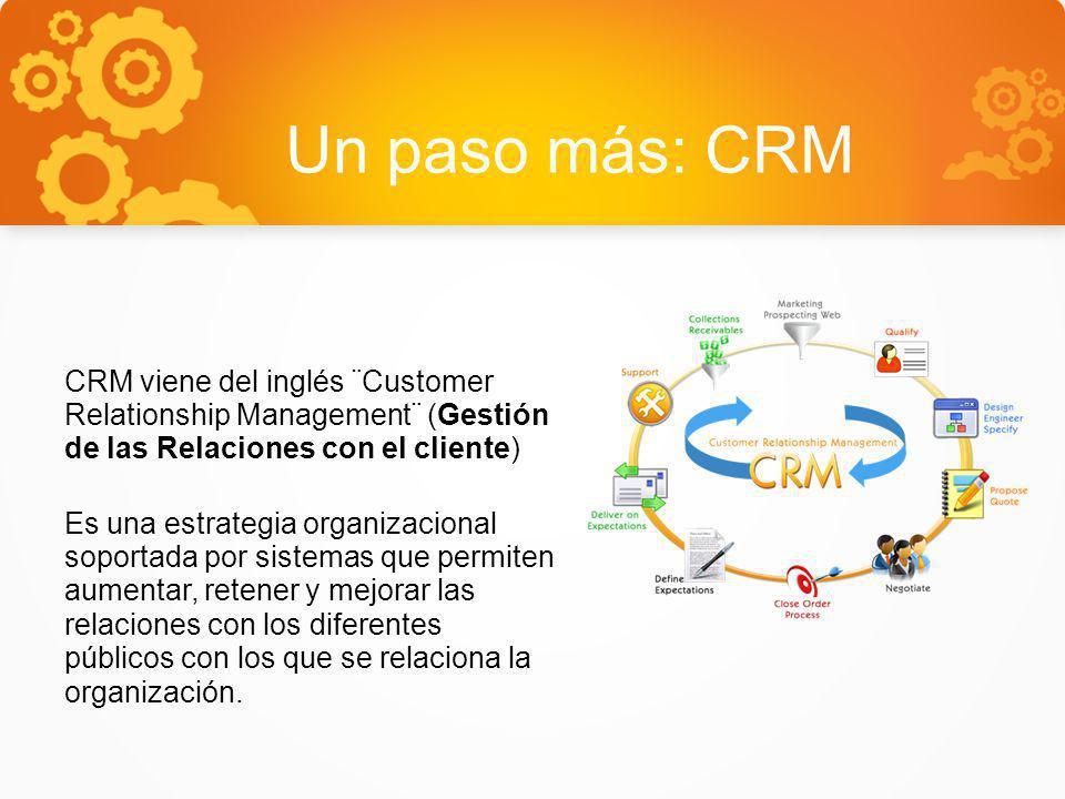 Un paso más: CRM CRM viene del inglés ¨Customer Relationship Management¨ (Gestión de las Relaciones con el cliente) Es una estrategia organizacional s