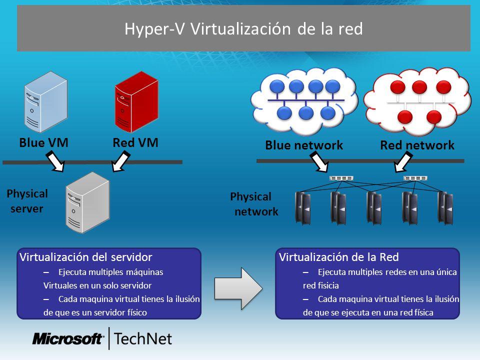 Hyper-V Virtualización de la red Virtualización del servidor – Ejecuta multiples máquinas Virtuales en un solo servidor – Cada maquina virtual tienes