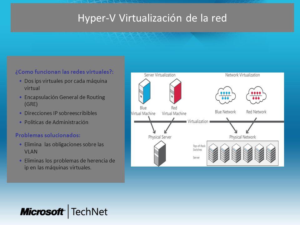 Hyper-V Virtualización de la red ¿Como funcionan las redes virtuales?: Dos ips virtuales por cada máquina virtual Encapsulación General de Routing (GR