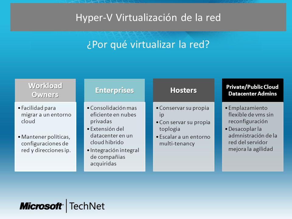 Hyper-V Virtualización de la red Workload Owners Facilidad para migrar a un entorno cloud Mantener políticas, configuraciones de red y direcciones ip.