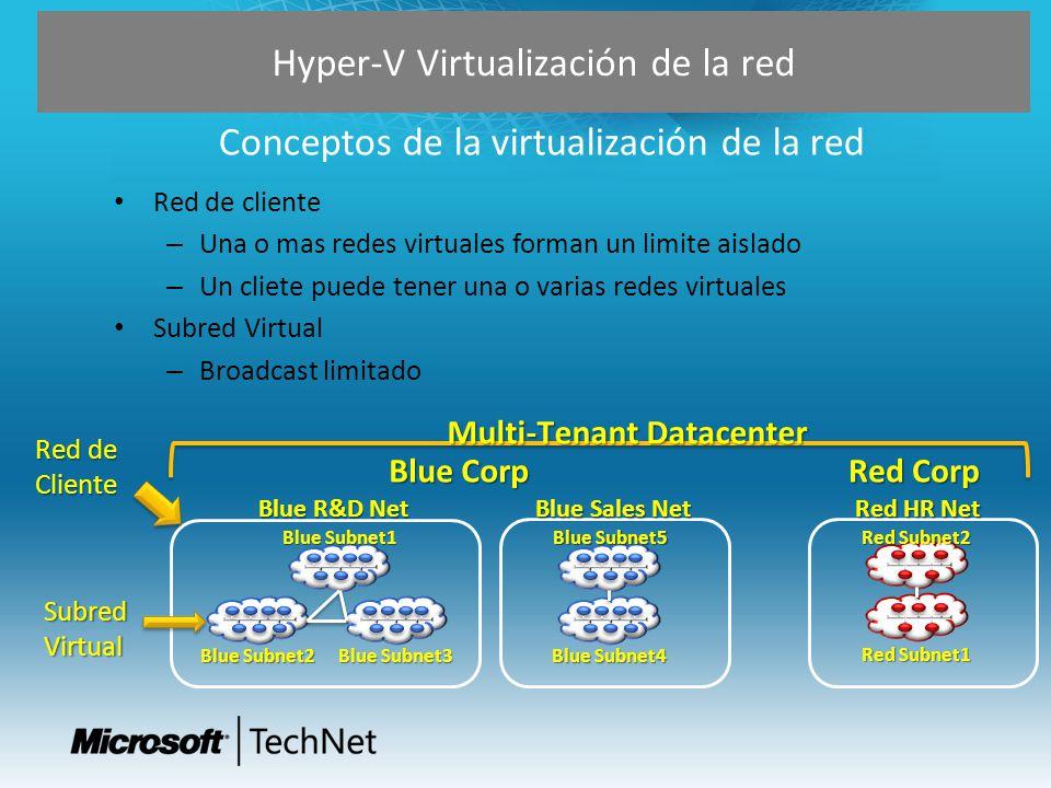 Hyper-V Virtualización de la red Blue Corp Red Corp Blue Subnet1 Blue Subnet3 Blue Subnet2 Blue Subnet5 Blue Subnet4 Red Subnet2 Red Subnet1 Blue R&D