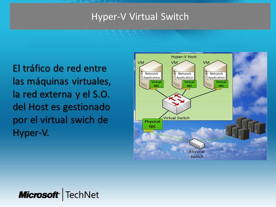 Hyper-V Virtual Switch El tráfico de red entre las máquinas virtuales, la red externa y el S.O. del Host es gestionado por el virtual swich de Hyper-V