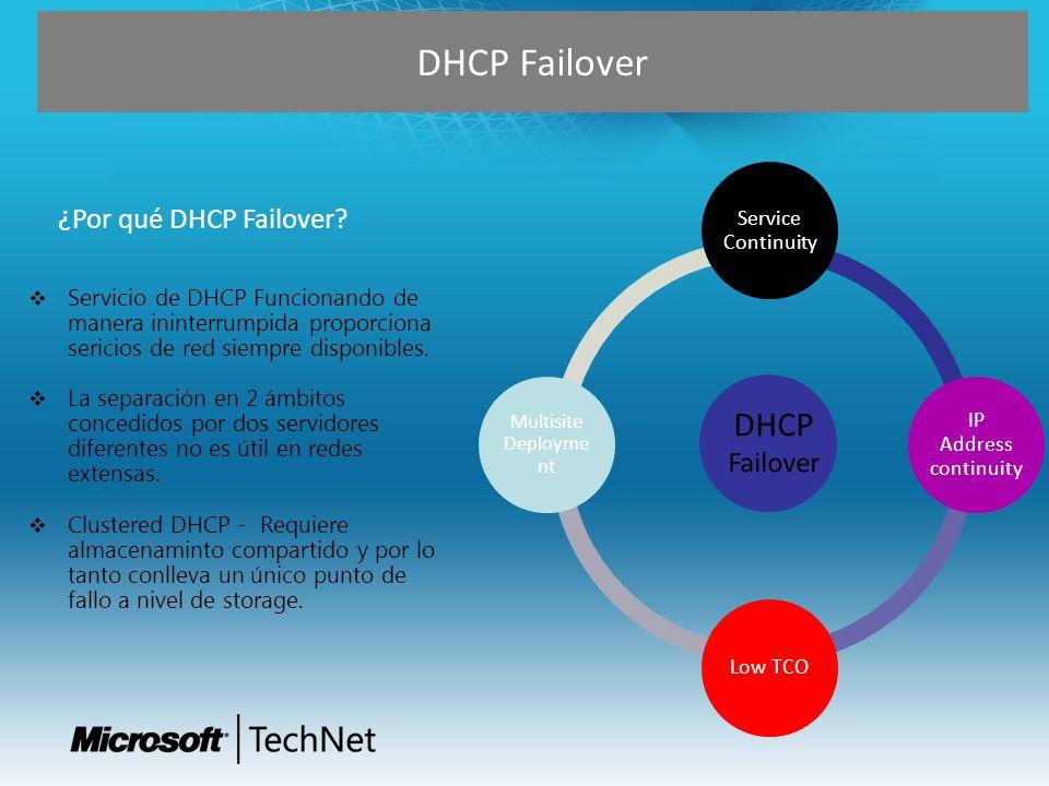 DHCP Failover Service Continuity IP Address continuity Low TCO Multisite Deployme nt Servicio de DHCP Funcionando de manera ininterrumpida proporciona