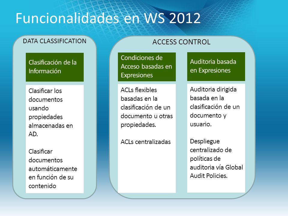 ACLs flexibles basadas en la clasificación de un documento u otras propiedades.