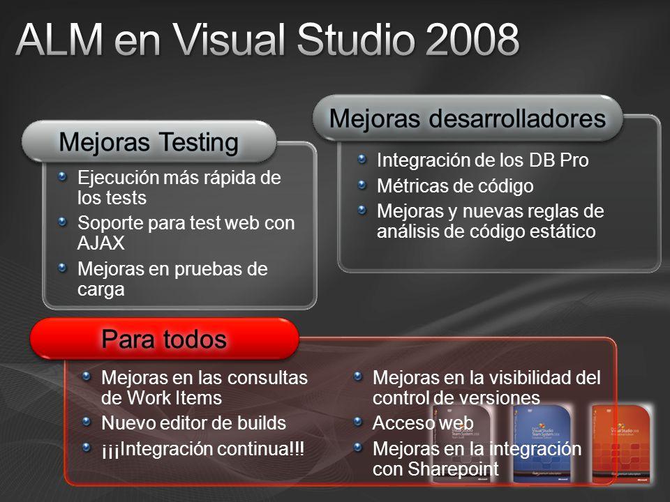 Ejecución más rápida de los tests Soporte para test web con AJAX Mejoras en pruebas de carga Integración de los DB Pro Métricas de código Mejoras y nuevas reglas de análisis de código estático Mejoras en las consultas de Work Items Nuevo editor de builds ¡¡¡Integración continua!!.