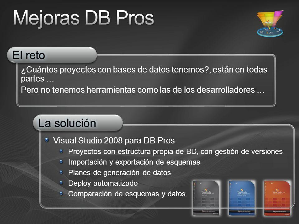 ¿Cuántos proyectos con bases de datos tenemos , están en todas partes … Pero no tenemos herramientas como las de los desarrolladores … Visual Studio 2008 para DB Pros Proyectos con estructura propia de BD, con gestión de versiones Importación y exportación de esquemas Planes de generación de datos Deploy automatizado Comparación de esquemas y datos