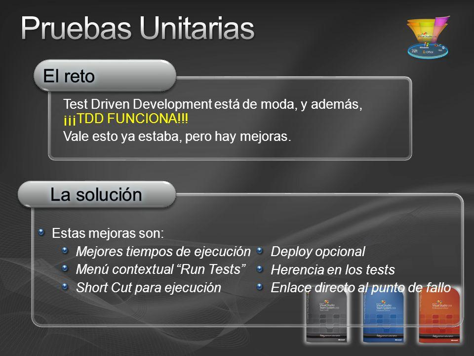 Test Driven Development está de moda, y además, ¡¡¡TDD FUNCIONA!!.