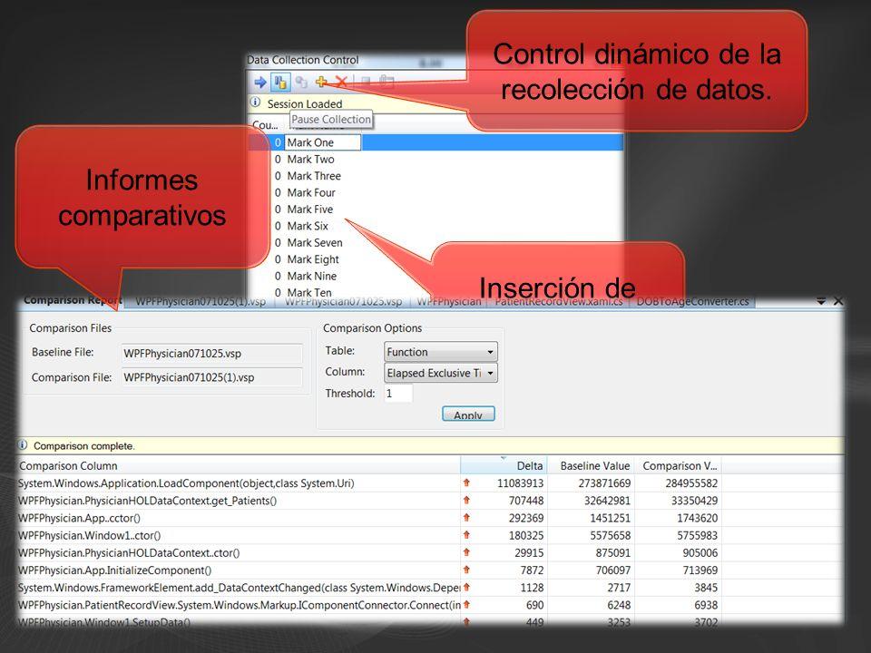 Control dinámico de la recolección de datos. Inserción de marcas Informes comparativos