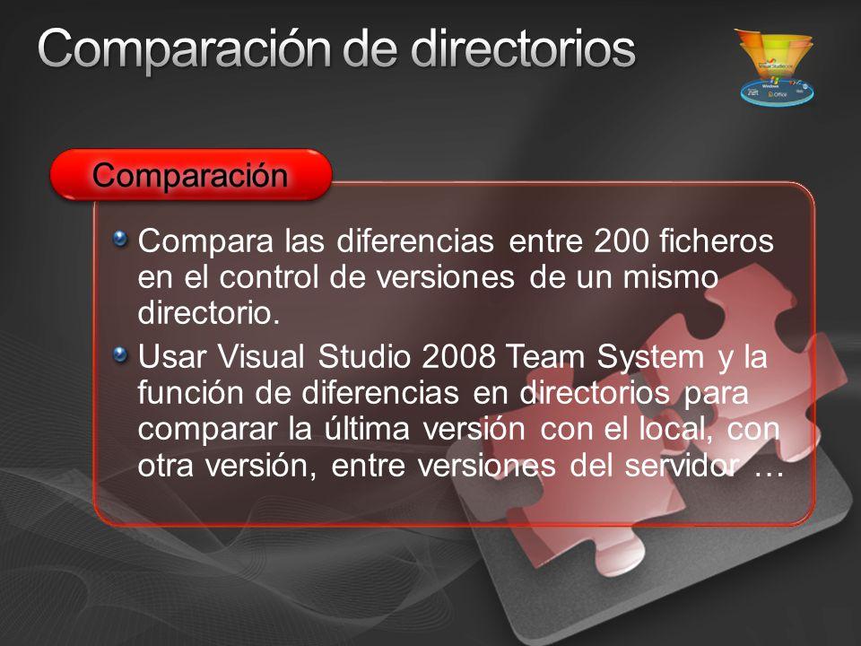 Compara las diferencias entre 200 ficheros en el control de versiones de un mismo directorio.