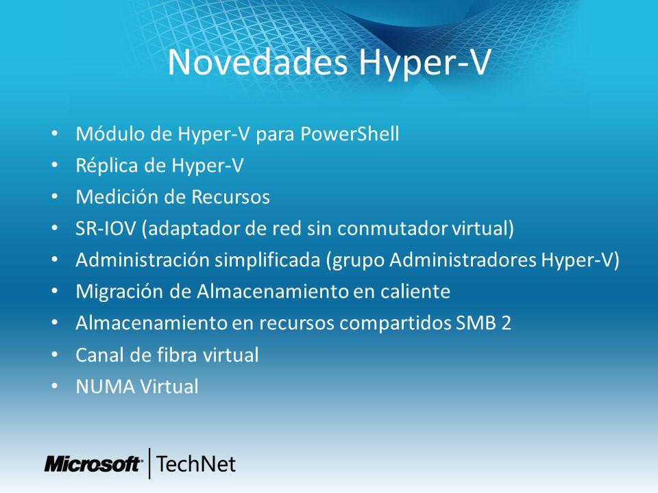 Novedades Hyper-V Módulo de Hyper-V para PowerShell Réplica de Hyper-V Medición de Recursos SR-IOV (adaptador de red sin conmutador virtual) Administr