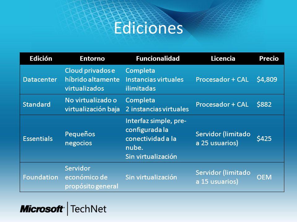 Ediciones EdiciónEntornoFuncionalidadLicenciaPrecio Datacenter Cloud privados e híbrido altamente virtualizados Completa Instancias virtuales ilimitad