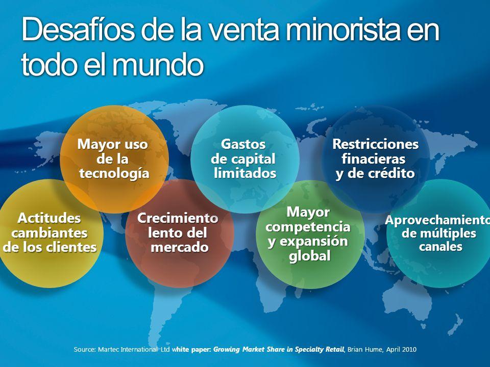 Desafíos de la venta minorista en todo el mundo Actitudescambiantes de los clientes Actitudescambiantes Crecimiento lento del mercadoCrecimiento merca