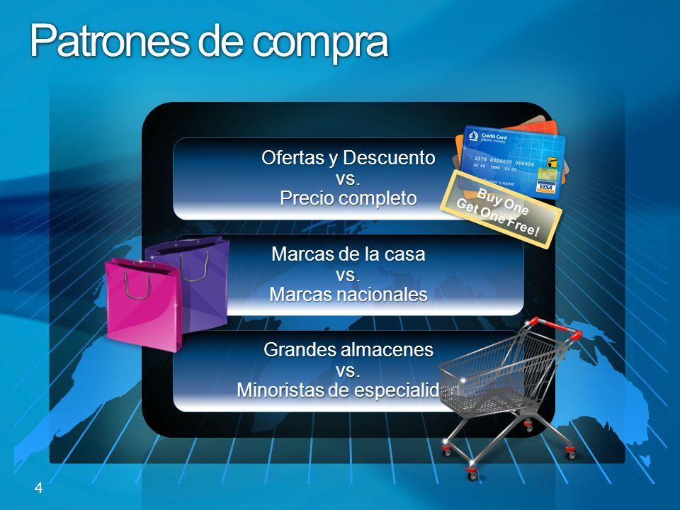 Estilo de vida digital 5 Compra On the go Redes sociales Compra desde casa Compra en la tienda Investigación online Compra por teléfono