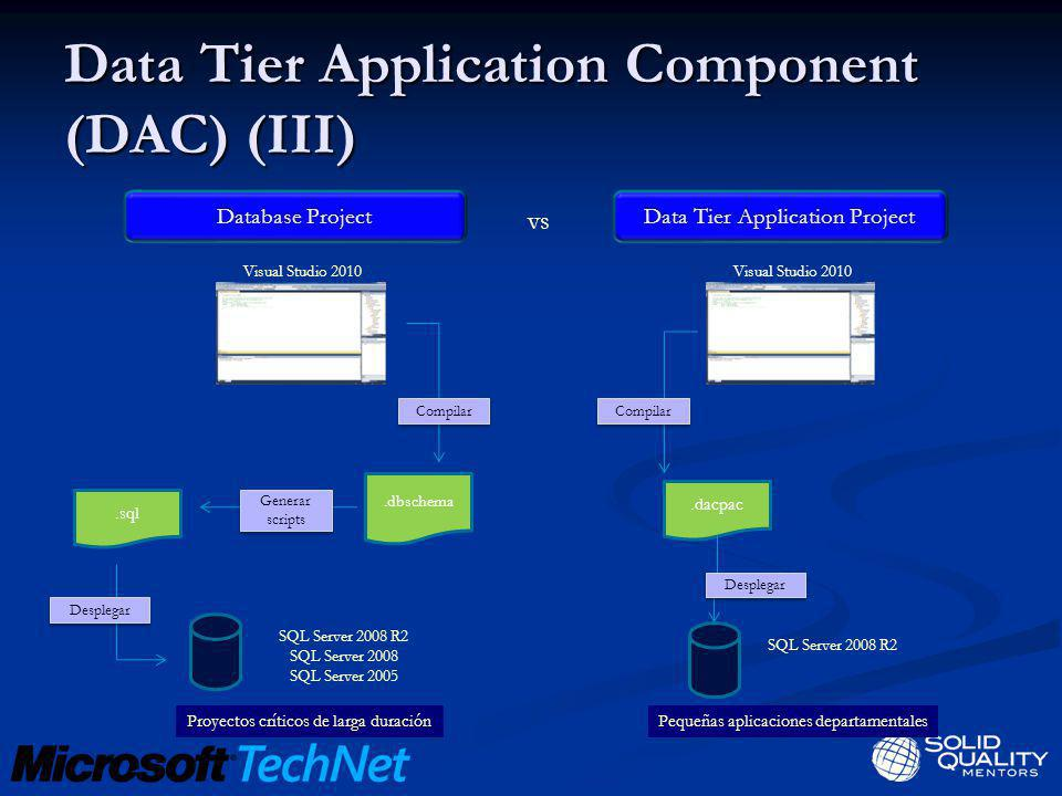 Data Tier Application Component (DAC) (III) Database Project Data Tier Application Project Visual Studio 2010.sql vs.dbschema Generar scripts Desplega