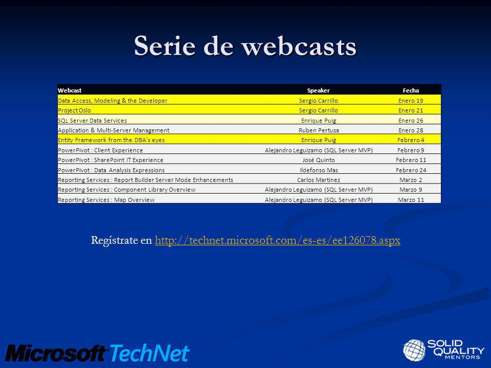 Serie de webcasts WebcastSpeakerFecha Data Access, Modeling & the DeveloperSergio CarrilloEnero 19 Project OsloSergio CarrilloEnero 21 SQL Server Data