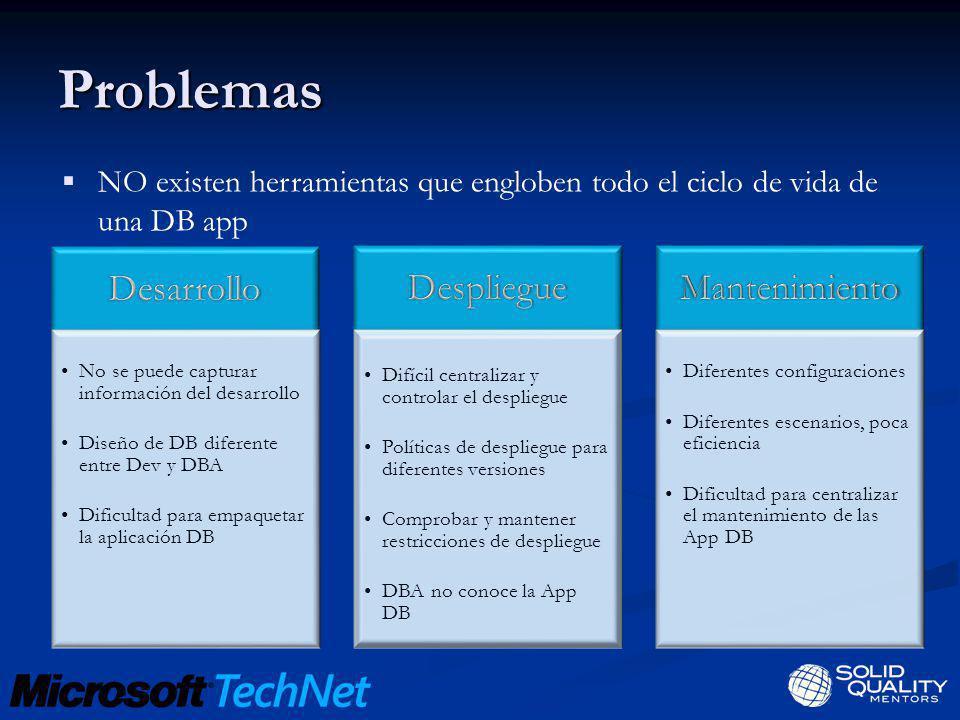 Problemas NO existen herramientas que engloben todo el ciclo de vida de una DB app No se puede capturar información del desarrollo Diseño de DB difere