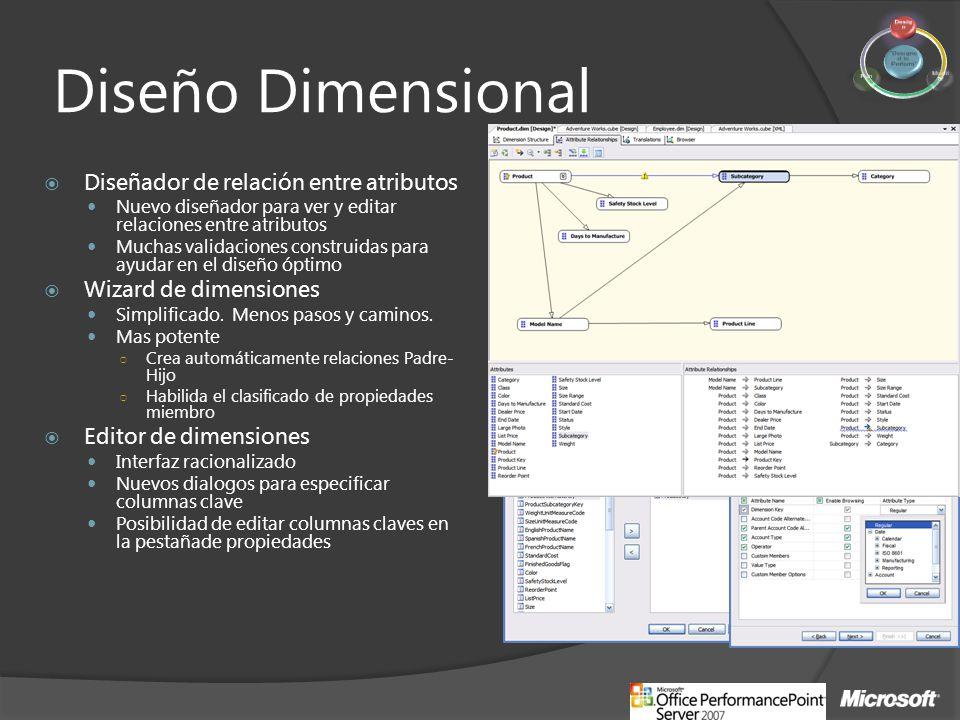 Diseño Dimensional Diseñador de relación entre atributos Nuevo diseñador para ver y editar relaciones entre atributos Muchas validaciones construidas para ayudar en el diseño óptimo Wizard de dimensiones Simplificado.