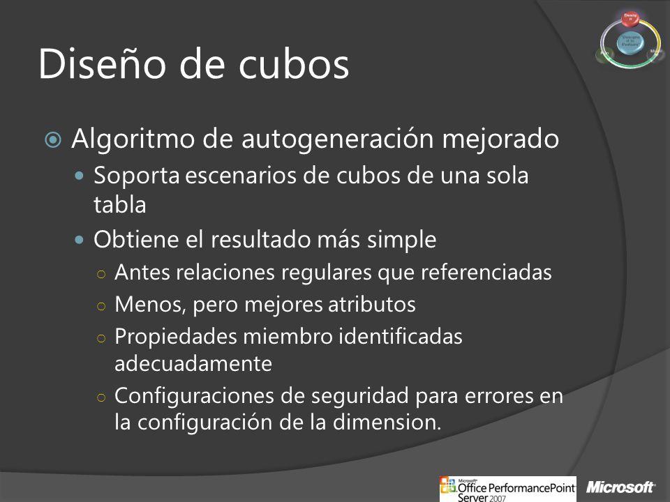 Diseño de cubos Algoritmo de autogeneración mejorado Soporta escenarios de cubos de una sola tabla Obtiene el resultado más simple Antes relaciones regulares que referenciadas Menos, pero mejores atributos Propiedades miembro identificadas adecuadamente Configuraciones de seguridad para errores en la configuración de la dimension.