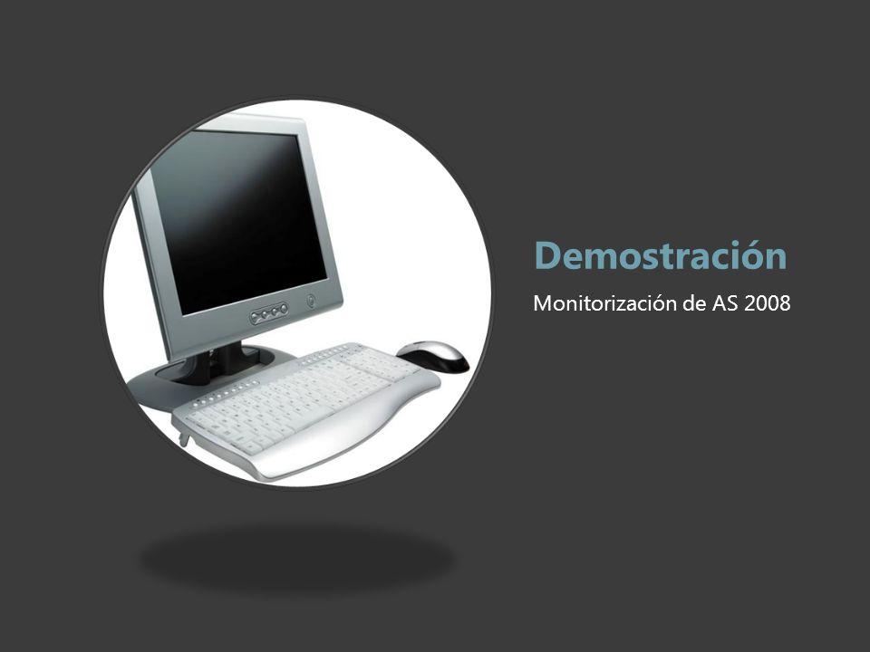 Demostración Monitorización de AS 2008