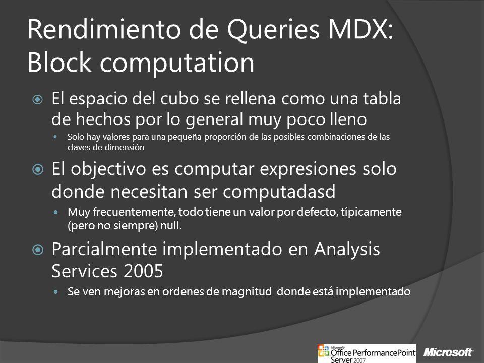 Rendimiento de Queries MDX: Block computation El espacio del cubo se rellena como una tabla de hechos por lo general muy poco lleno Solo hay valores para una pequeña proporción de las posibles combinaciones de las claves de dimensión El objectivo es computar expresiones solo donde necesitan ser computadasd Muy frecuentemente, todo tiene un valor por defecto, típicamente (pero no siempre) null.