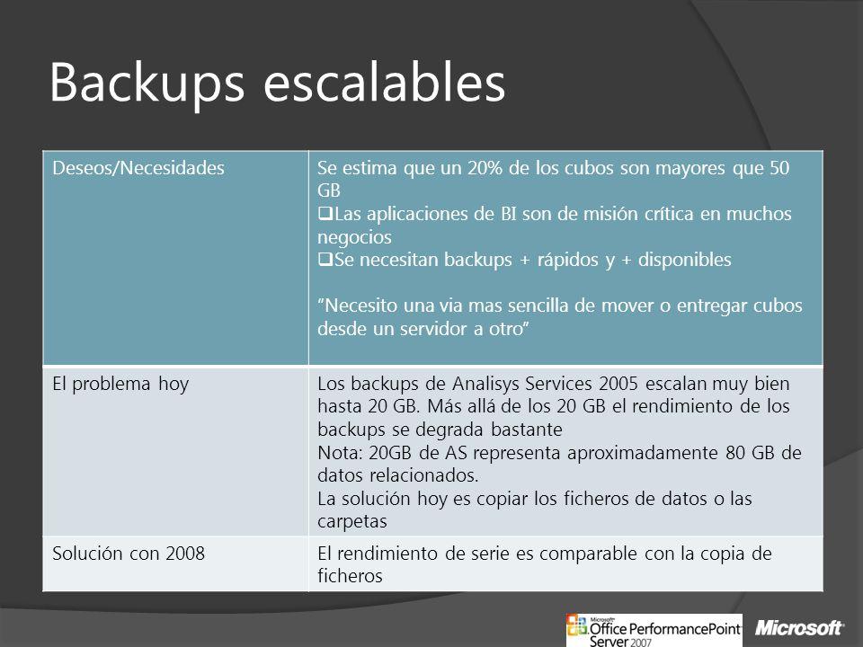 Backups escalables Deseos/NecesidadesSe estima que un 20% de los cubos son mayores que 50 GB Las aplicaciones de BI son de misión crítica en muchos negocios Se necesitan backups + rápidos y + disponibles Necesito una via mas sencilla de mover o entregar cubos desde un servidor a otro El problema hoyLos backups de Analisys Services 2005 escalan muy bien hasta 20 GB.