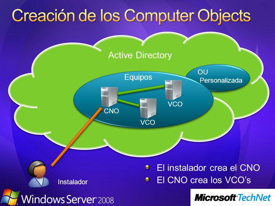 Instalador Active Directory Equipos CNO VCO OU Personalizada El instalador crea el CNO El CNO crea los VCOs