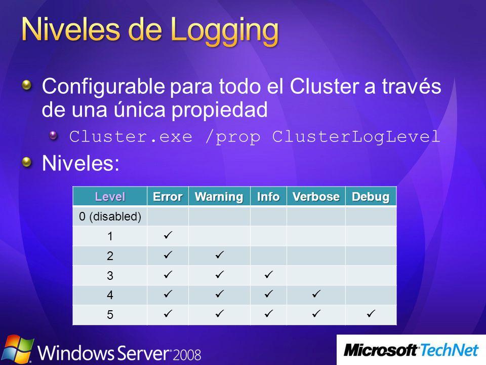 Configurable para todo el Cluster a través de una única propiedad Cluster.exe /prop ClusterLogLevel Niveles:LevelErrorWarningInfoVerboseDebug 0 (disabled) 1 2 3 4 5