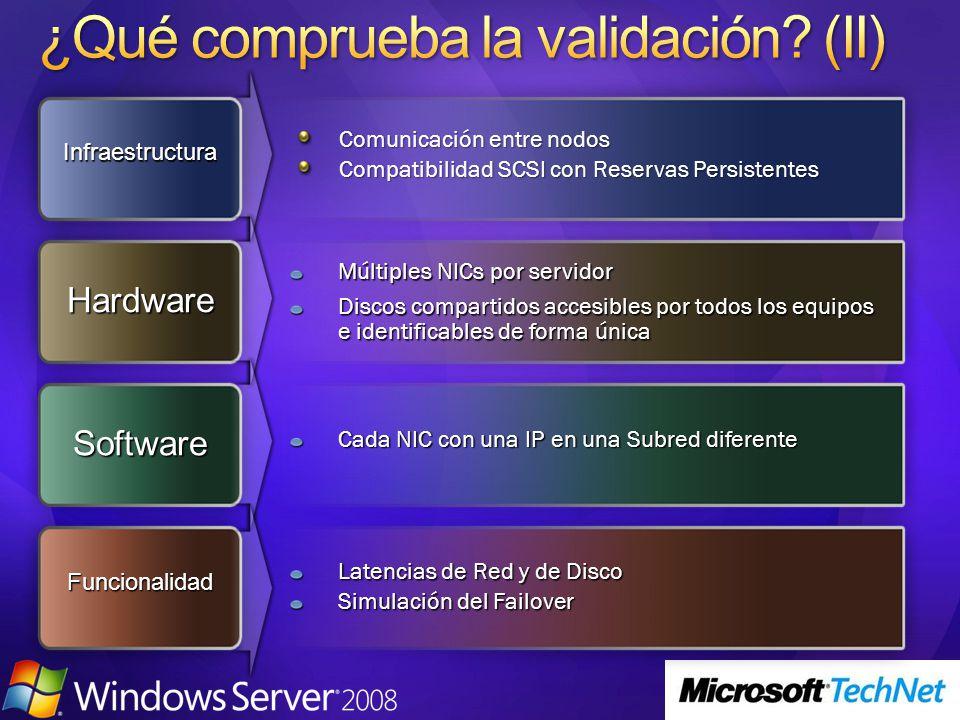 Infraestructura Hardware Software Comunicación entre nodos Compatibilidad SCSI con Reservas Persistentes Múltiples NICs por servidor Discos compartido