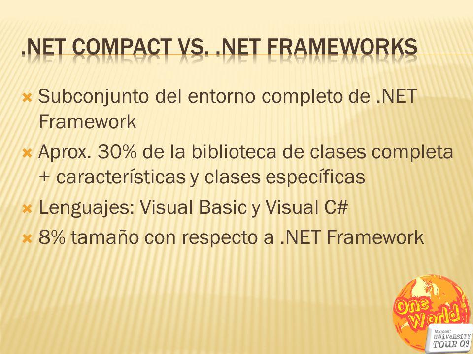 Subconjunto del entorno completo de.NET Framework Aprox. 30% de la biblioteca de clases completa + características y clases específicas Lenguajes: Vis