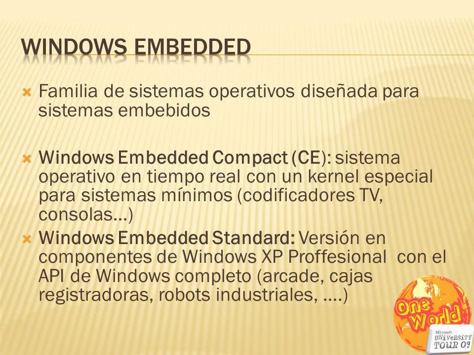 Familia de sistemas operativos diseñada para sistemas embebidos Windows Embedded Compact (CE): sistema operativo en tiempo real con un kernel especial
