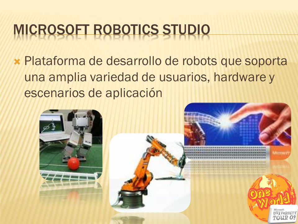 Plataforma de desarrollo de robots que soporta una amplia variedad de usuarios, hardware y escenarios de aplicación