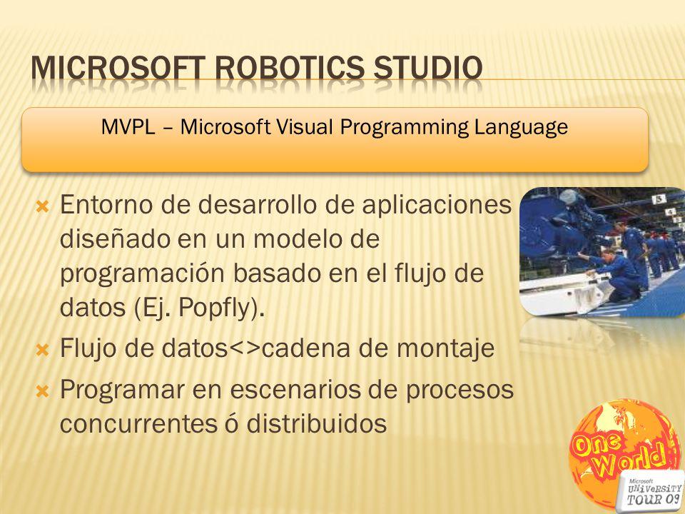 MVPL – Microsoft Visual Programming Language MVPL – Microsoft Visual Programming Language Entorno de desarrollo de aplicaciones diseñado en un modelo