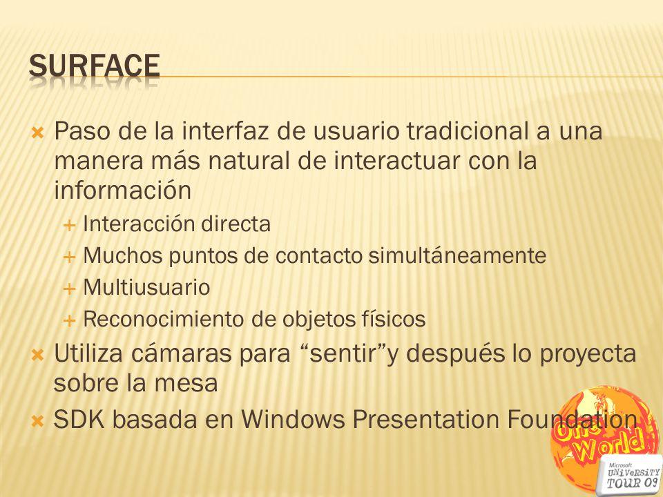 Paso de la interfaz de usuario tradicional a una manera más natural de interactuar con la información Interacción directa Muchos puntos de contacto si