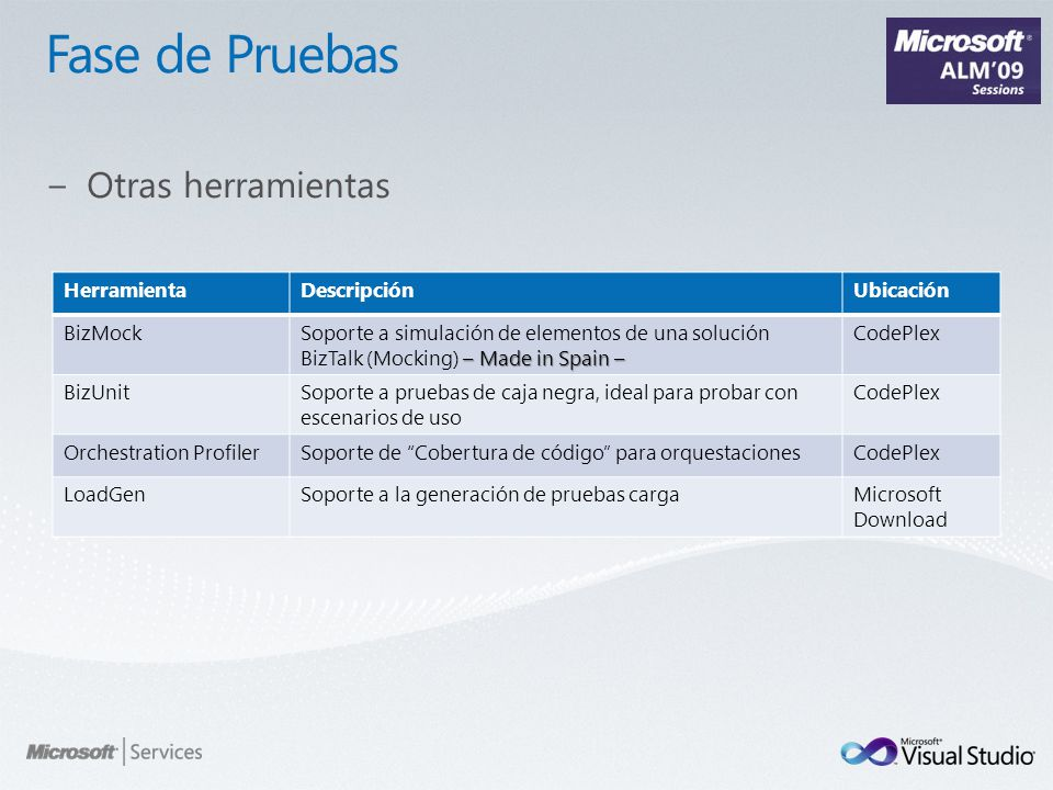 HerramientaDescripciónUbicación BizMock – Made in Spain – Soporte a simulación de elementos de una solución BizTalk (Mocking) – Made in Spain – CodePl