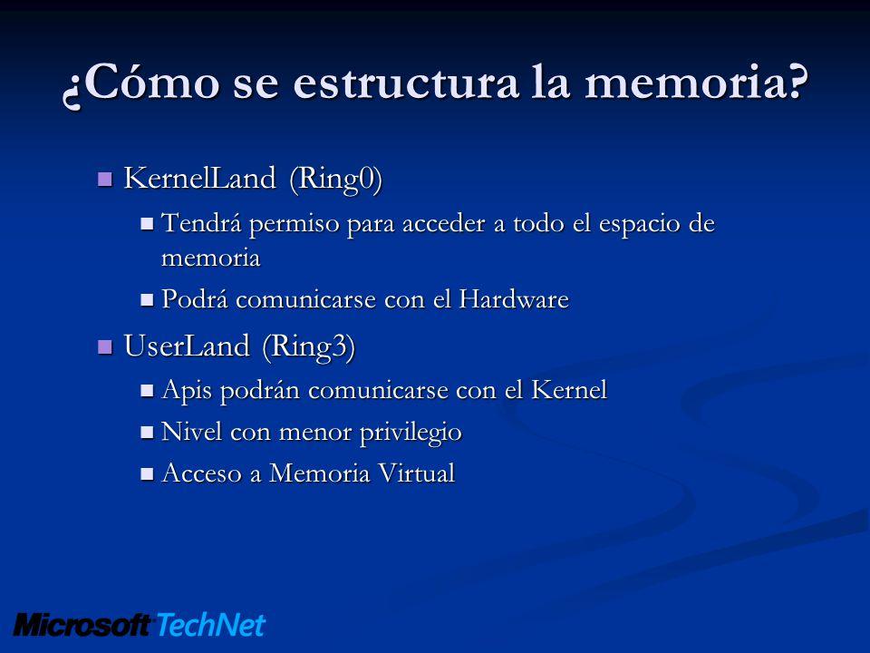 ¿Cómo se estructura la memoria? KernelLand (Ring0) KernelLand (Ring0) Tendrá permiso para acceder a todo el espacio de memoria Tendrá permiso para acc