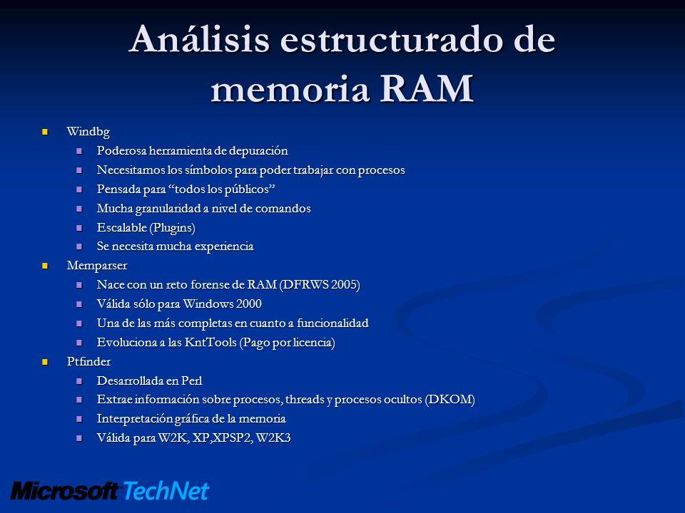Análisis estructurado de memoria RAM Windbg Windbg Poderosa herramienta de depuración Poderosa herramienta de depuración Necesitamos los símbolos para