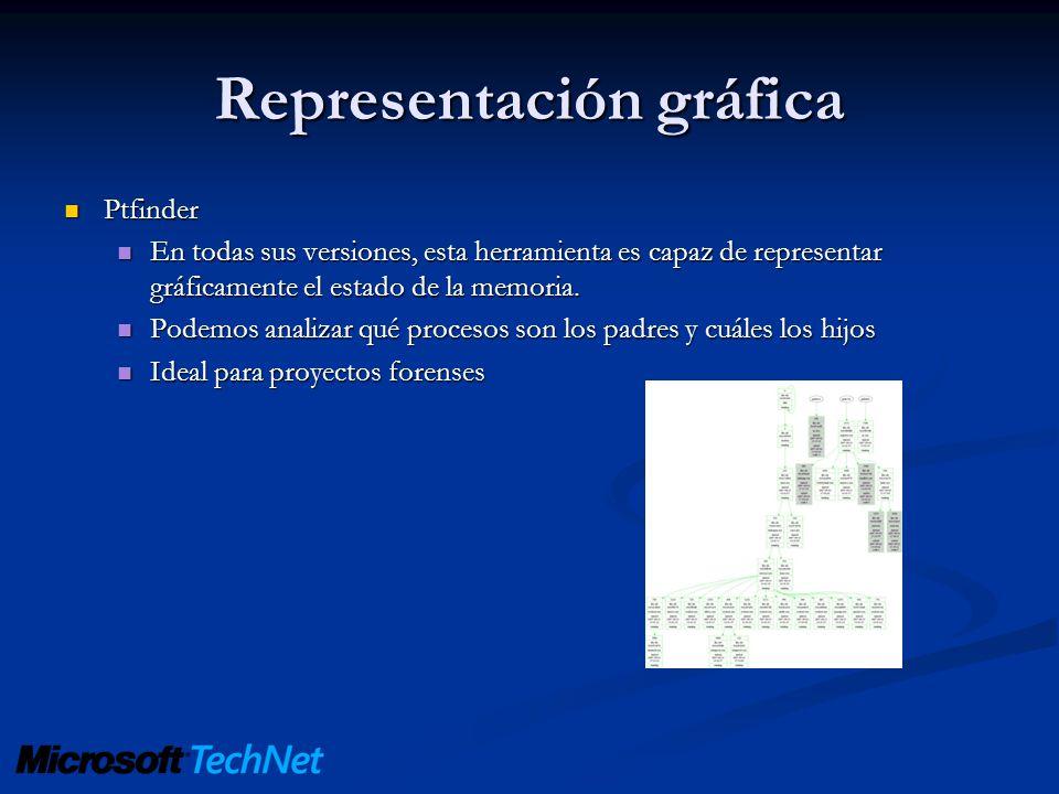 Representación gráfica Ptfinder Ptfinder En todas sus versiones, esta herramienta es capaz de representar gráficamente el estado de la memoria. En tod