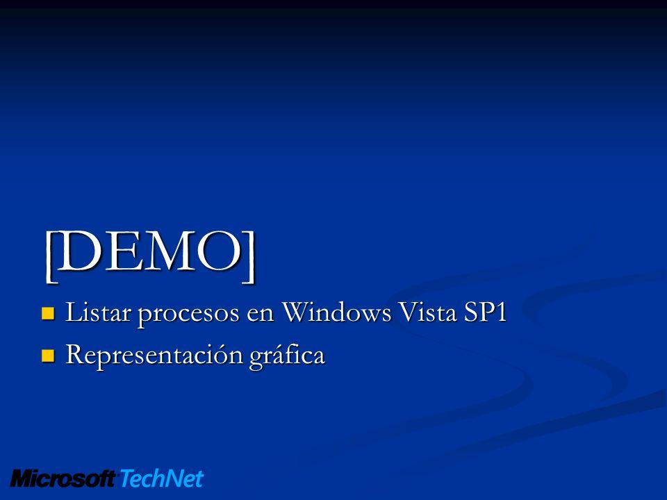 [DEMO] Listar procesos en Windows Vista SP1 Listar procesos en Windows Vista SP1 Representación gráfica Representación gráfica