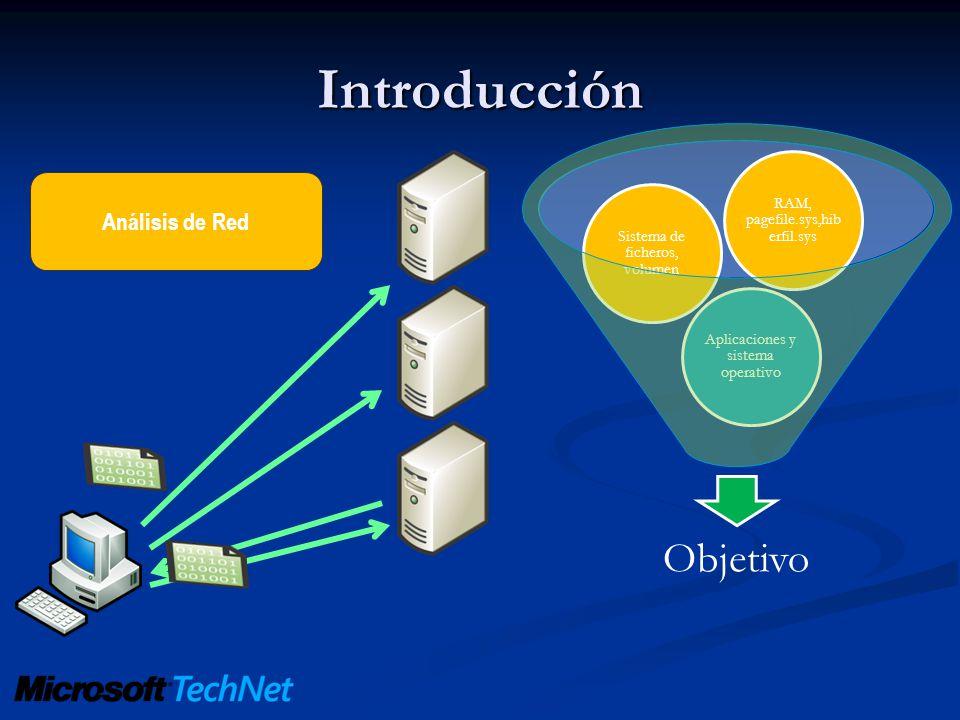 Introducción Objetivo Aplicaciones y sistema operativo Sistema de ficheros, volumen RAM, pagefile.sys,hib erfil.sys Análisis de Red