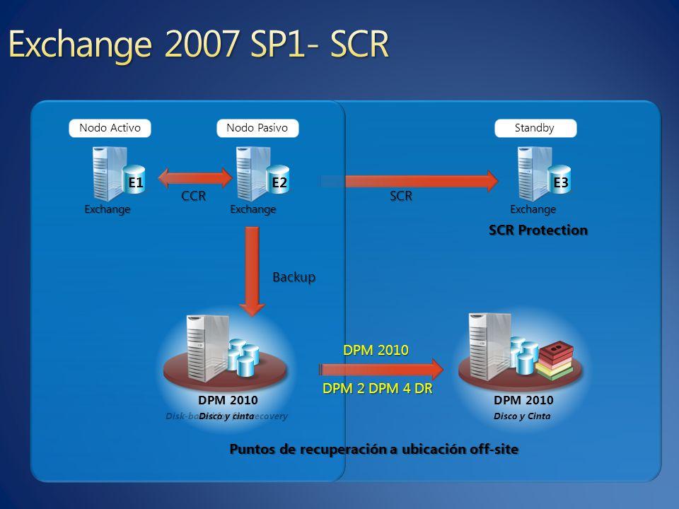 Standby E3 SCR Protection Exchange SCR Disk-based for fast recovery DPM 2010 CCR Exchange Nodo Activo E1 Exchange Nodo Pasivo E2 Backup Disco y cinta DPM 2010 Disco y Cinta DPM 2010 DPM 2 DPM 4 DR DPM 2010 Puntos de recuperación a ubicación off-site