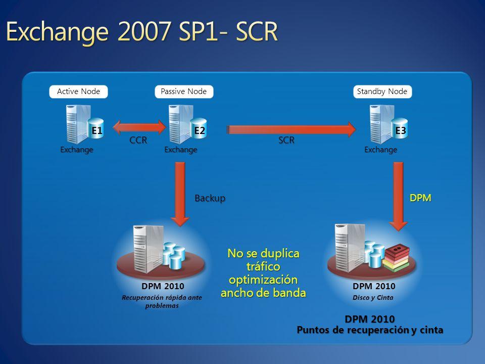 Standby Node E3 CCR Exchange Active Node E1 Exchange Passive Node E2 Backup Recuperación rápida ante problemas DPM 2010 Exchange SCR Disco y Cinta DPM