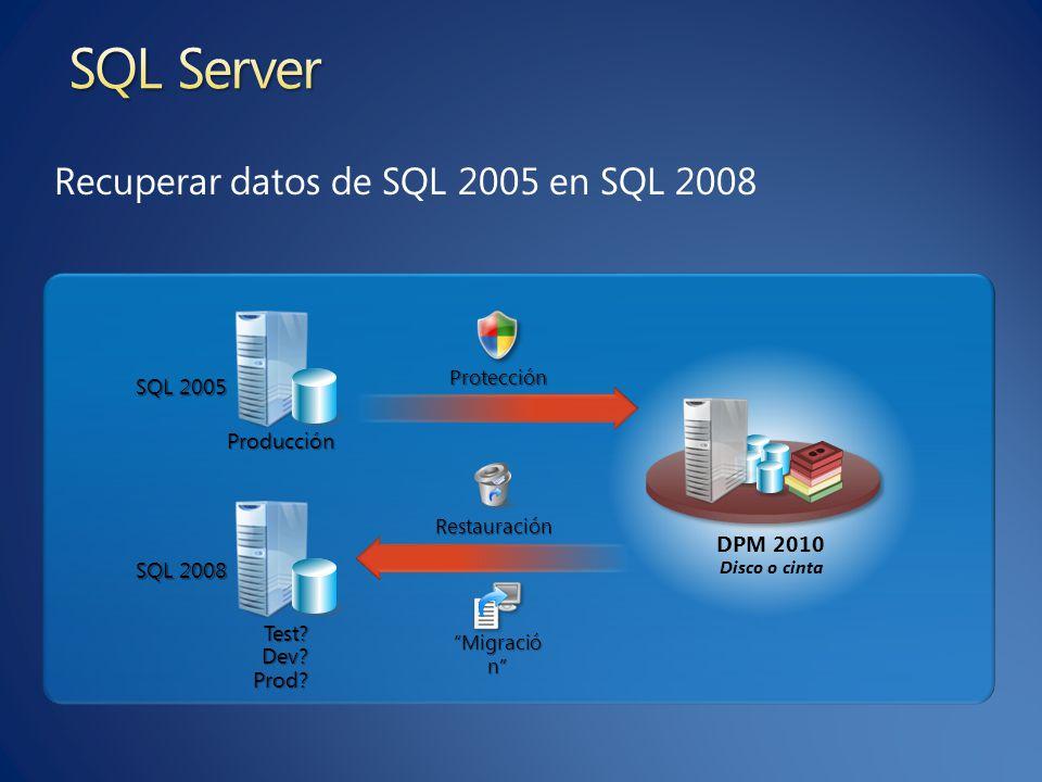 Recuperar datos de SQL 2005 en SQL 2008 SQL 2005 SQL 2008 Producción Test.