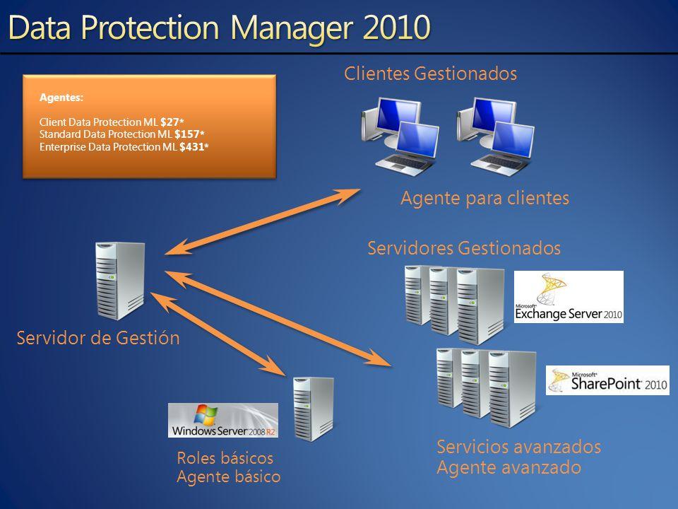 Content Servers (SQL) Enterprise Search (index) The Farm SharePoint 2007 Servidores Recuperación Usu.