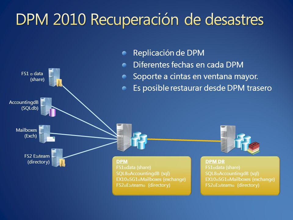 Replicación de DPM Diferentes fechas en cada DPM Soporte a cintas en ventana mayor.