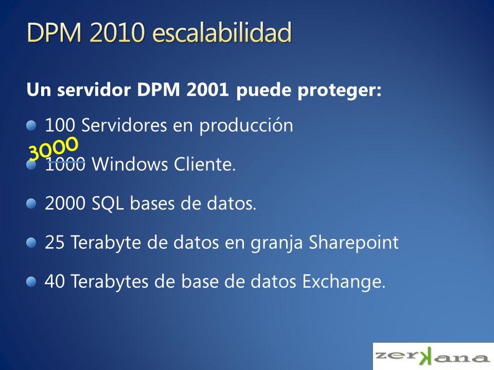 Un servidor DPM 2001 puede proteger: 100 Servidores en producción 1000 Windows Cliente.