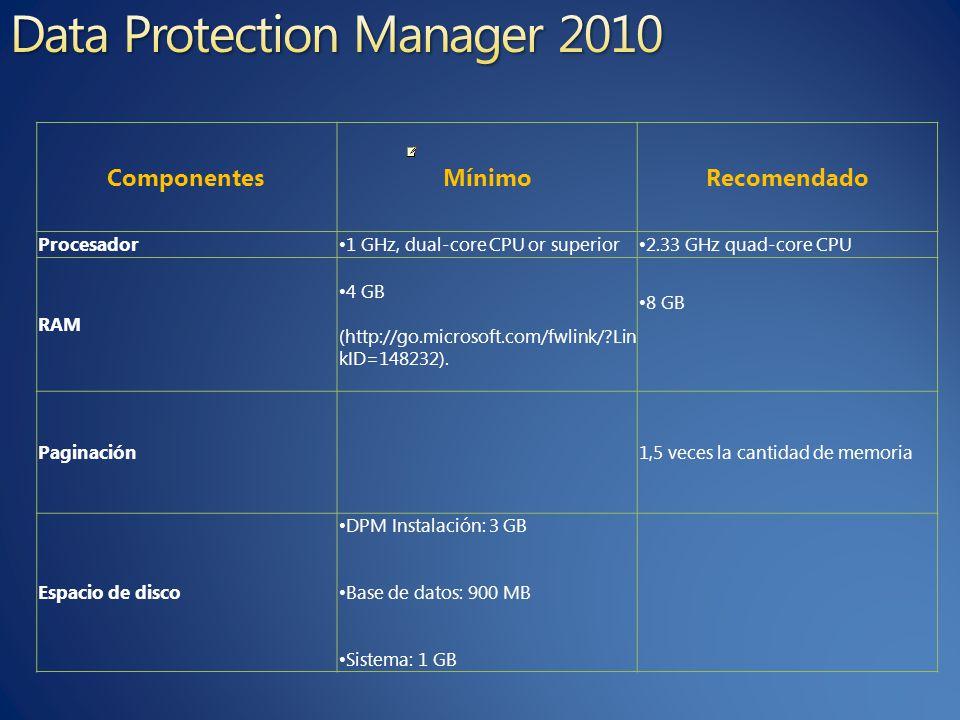 ComponentesMínimoRecomendado Procesador 1 GHz, dual-core CPU or superior 2.33 GHz quad-core CPU RAM 4 GB (http://go.microsoft.com/fwlink/?Lin kID=148232).