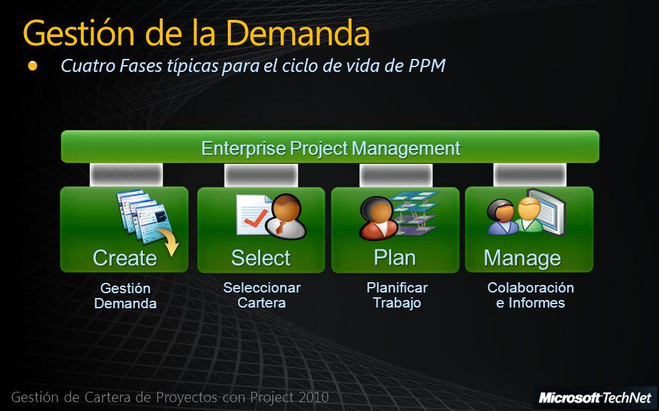 Gestión de Cartera de Proyectos con Project 2010 Gestión de la Demanda Enterprise Project Management Manage Colaboración e Informes Plan PlanificarTrabajo Select SeleccionarCartera Create GestiónDemanda Cuatro Fases típicas para el ciclo de vida de PPM